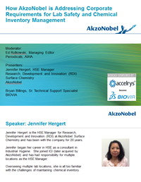 How AkzoNobel is Addressing Corporate Re...